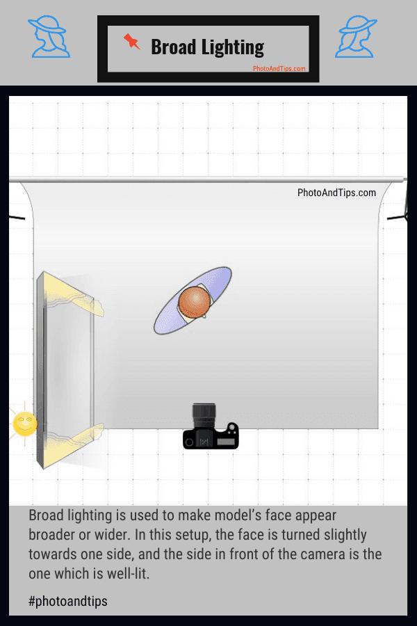 Broad Lighting Setup