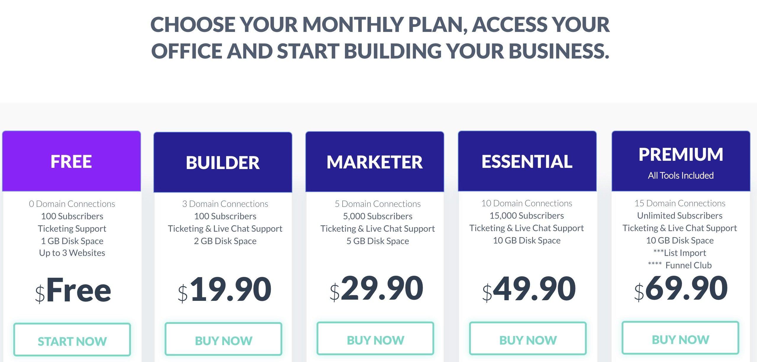 Builderall payment plan