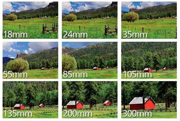 How to Use Focal Length and Crop Factor?