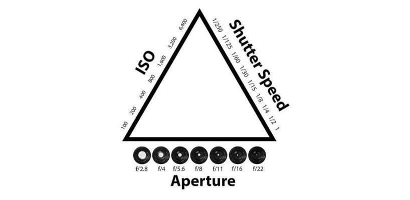 Photography 101: What is ISO?