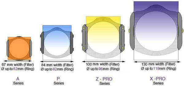 Sizes_Cokin_Filters - Cokin Filter System